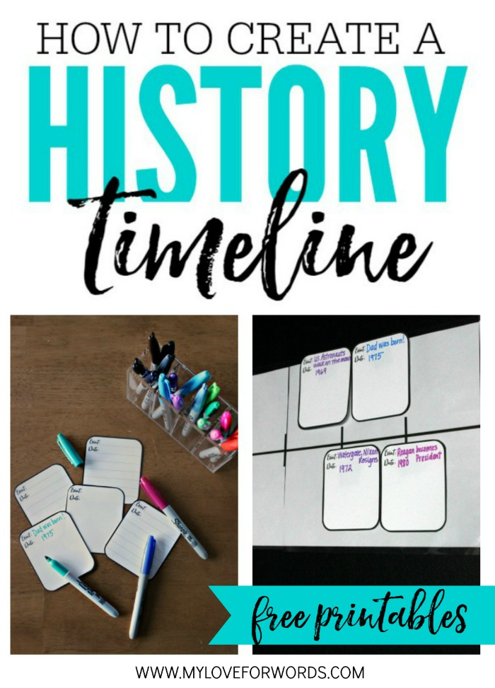 How to create a history timeline 3