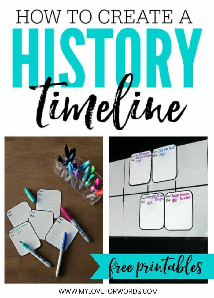 timeline creator free printable